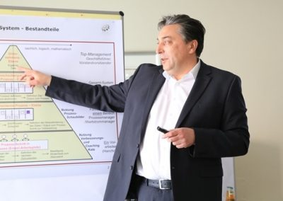 Michael Meiss von Meiss & Partner - Eröffnung Kongress 2013 - Vorstellung Ganzheitlicher Ansatz Lean Transformation