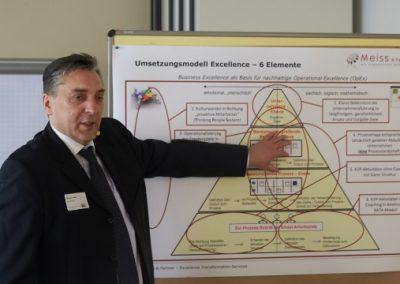 Michael Meiss - Eröffnung Lean-Kongress Mittelrhein 2015 - Vorstellung Umsetzungsmodell Excellence