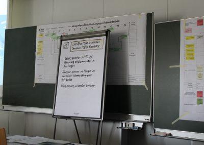 Agenda für den Vortrag